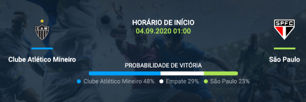 1xBet SPFC vs Atlético MG